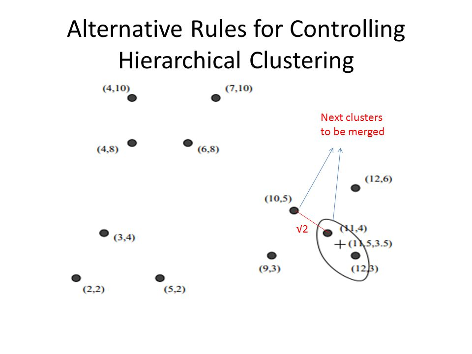 Alternative Rules for Controlling Hierarchical Clustering