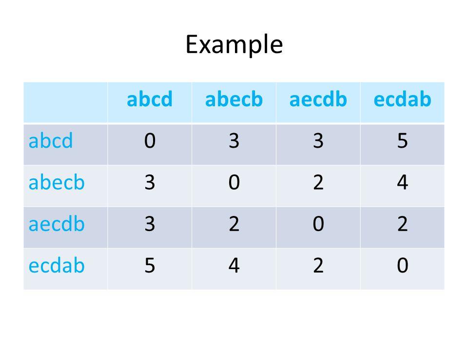 Example abcd abecb aecdb ecdab 3 5 2 4