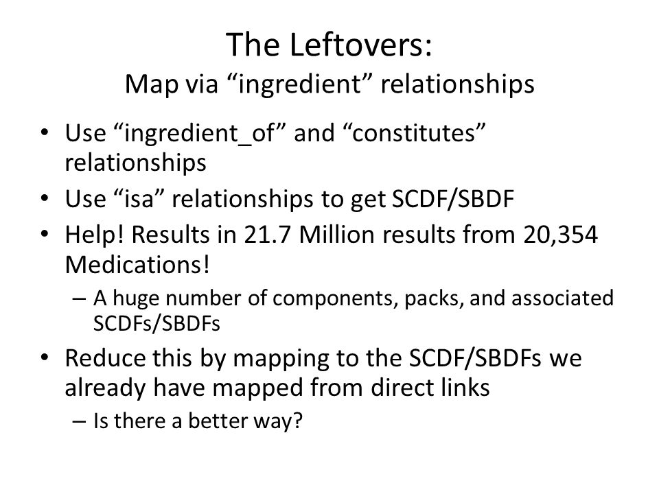 The Leftovers: Map via ingredient relationships