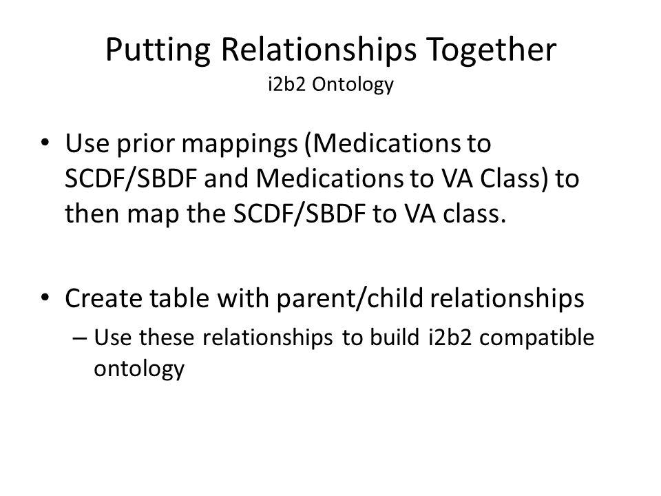 Putting Relationships Together i2b2 Ontology