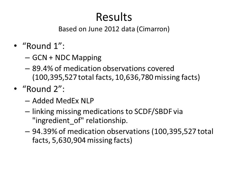 Results Based on June 2012 data (Cimarron)