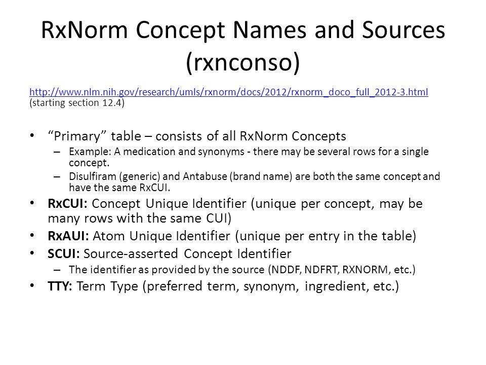 RxNorm Concept Names and Sources (rxnconso)