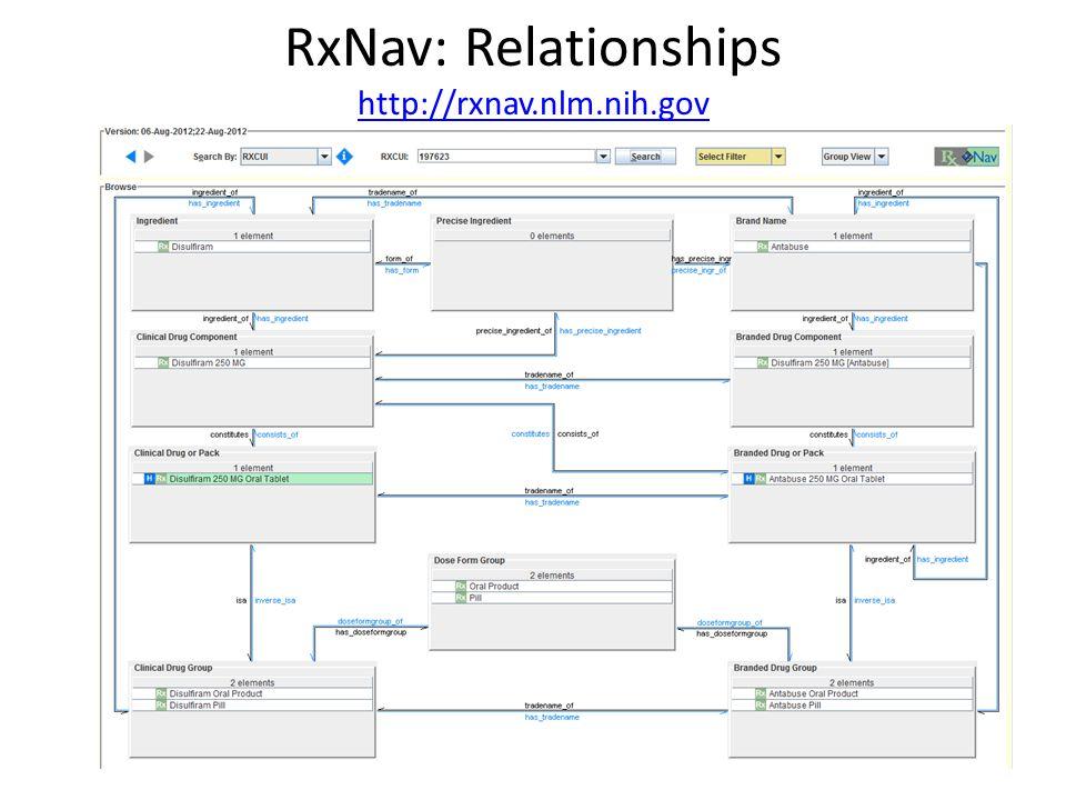 RxNav: Relationships http://rxnav.nlm.nih.gov