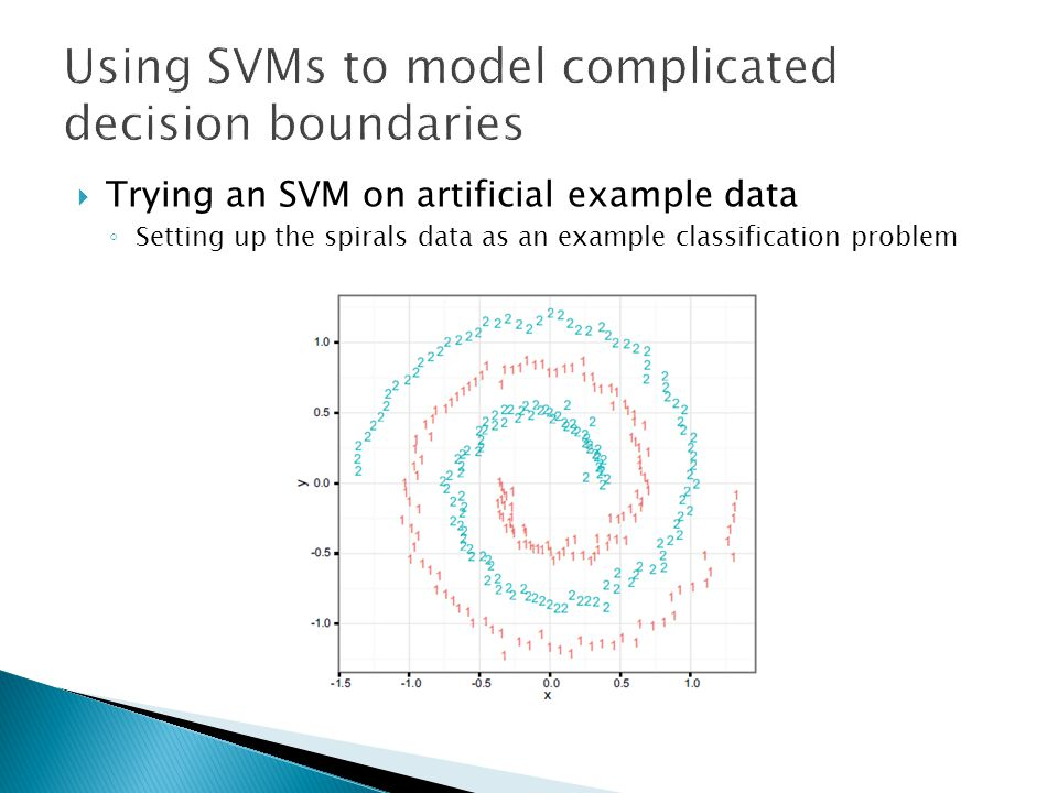 Using SVMs to model complicated decision boundaries