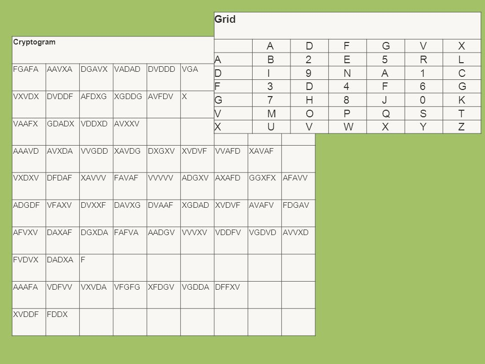 Grid A D F G V X A B 2 E 5 R L D I 9 N 1 C F 3 4 6 G 7 H 8 J 0 K V M O