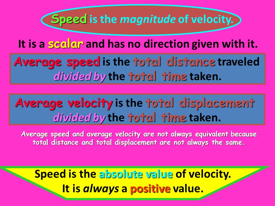 Speed is the magnitude of velocity.