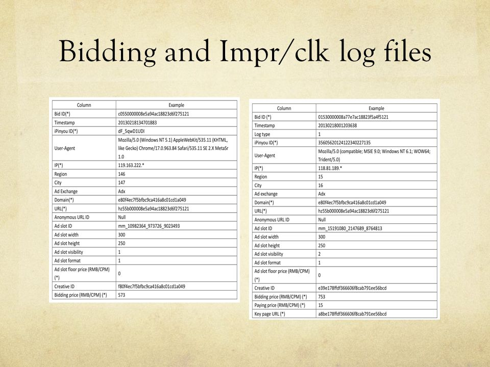 Bidding and Impr/clk log files