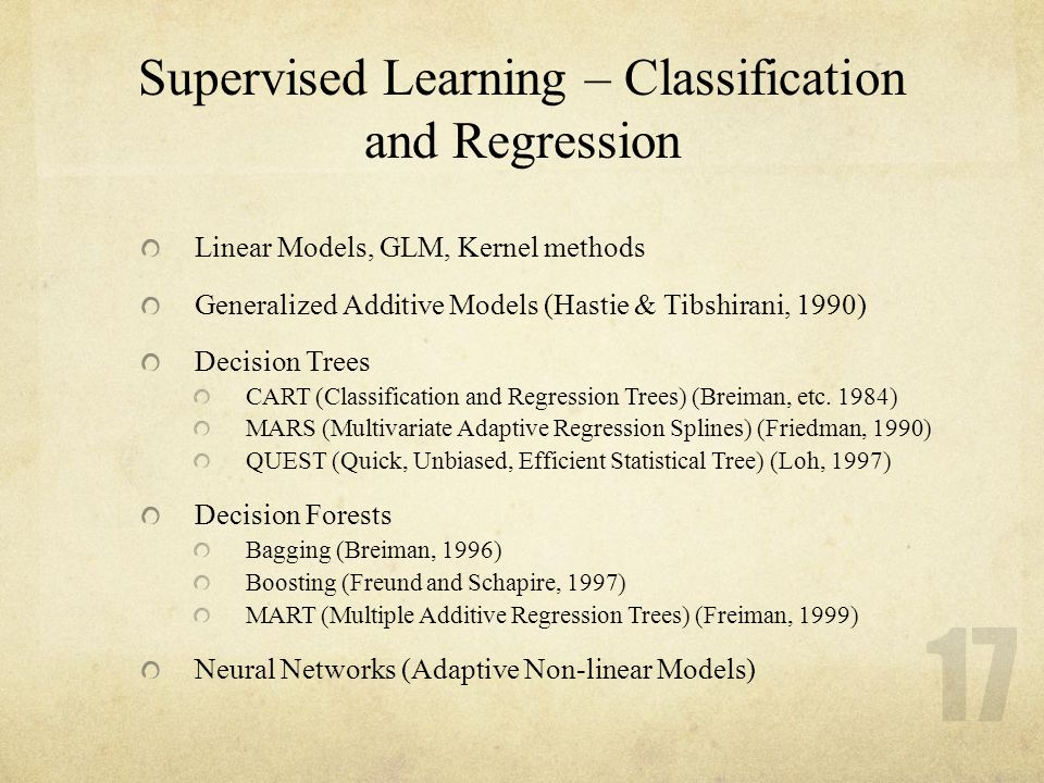 Supervised Learning – Classification and Regression