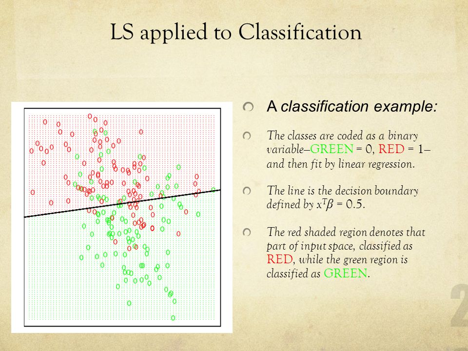 LS applied to Classification