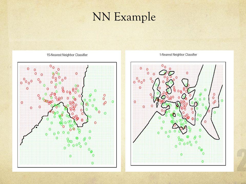NN Example