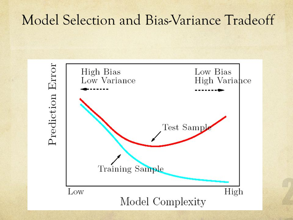 Model Selection and Bias-Variance Tradeoff