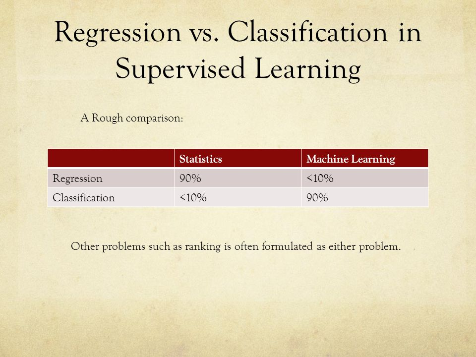 Regression vs. Classification in Supervised Learning