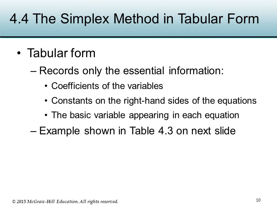 4.4 The Simplex Method in Tabular Form