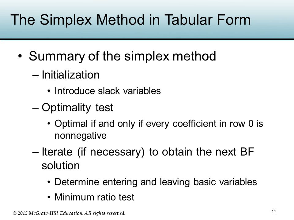 The Simplex Method in Tabular Form