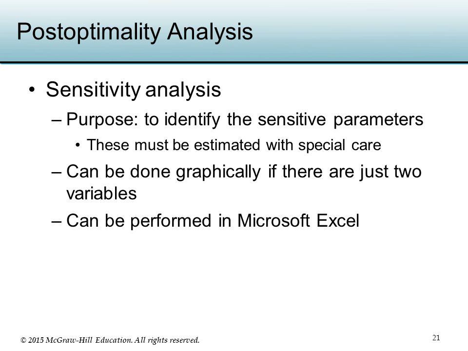 Postoptimality Analysis