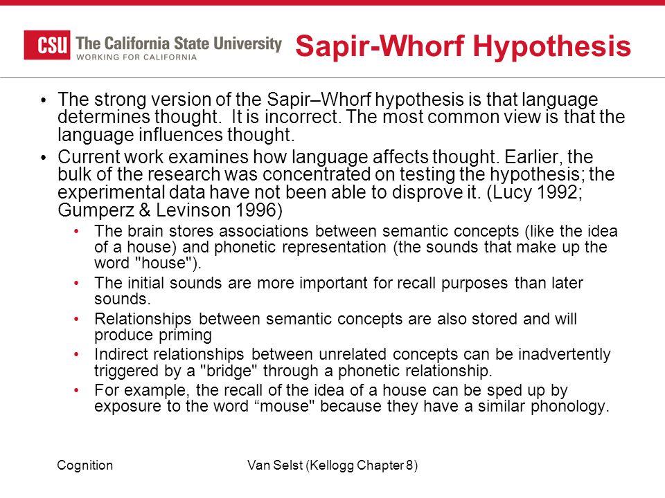 Sapir-Whorf Hypothesis