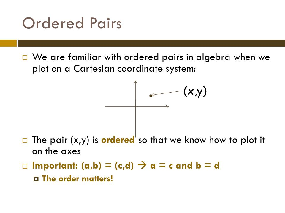 Ordered Pairs We are familiar with ordered pairs in algebra when we plot on a Cartesian coordinate system: