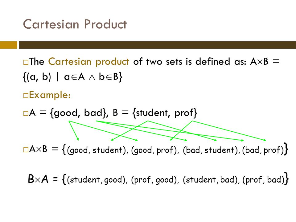 Cartesian Product The Cartesian product of two sets is defined as: AB = {(a, b) | aA  bB} Example: