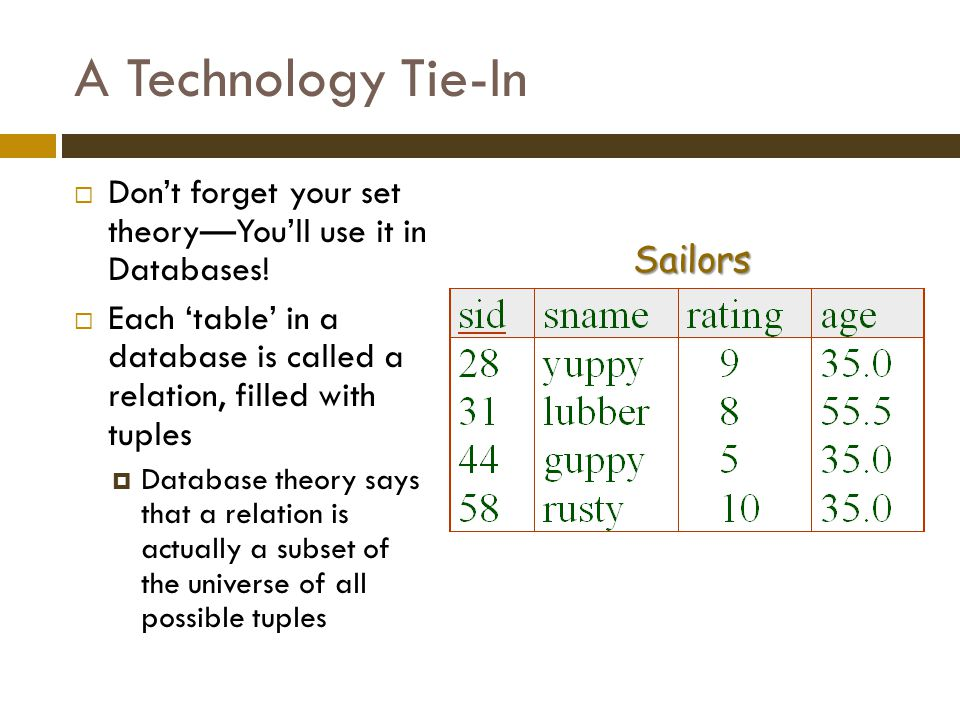 A Technology Tie-In Sailors