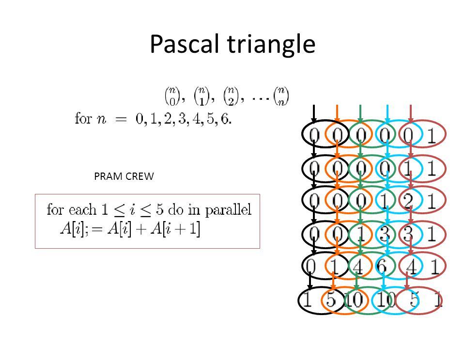 Pascal triangle PRAM CREW