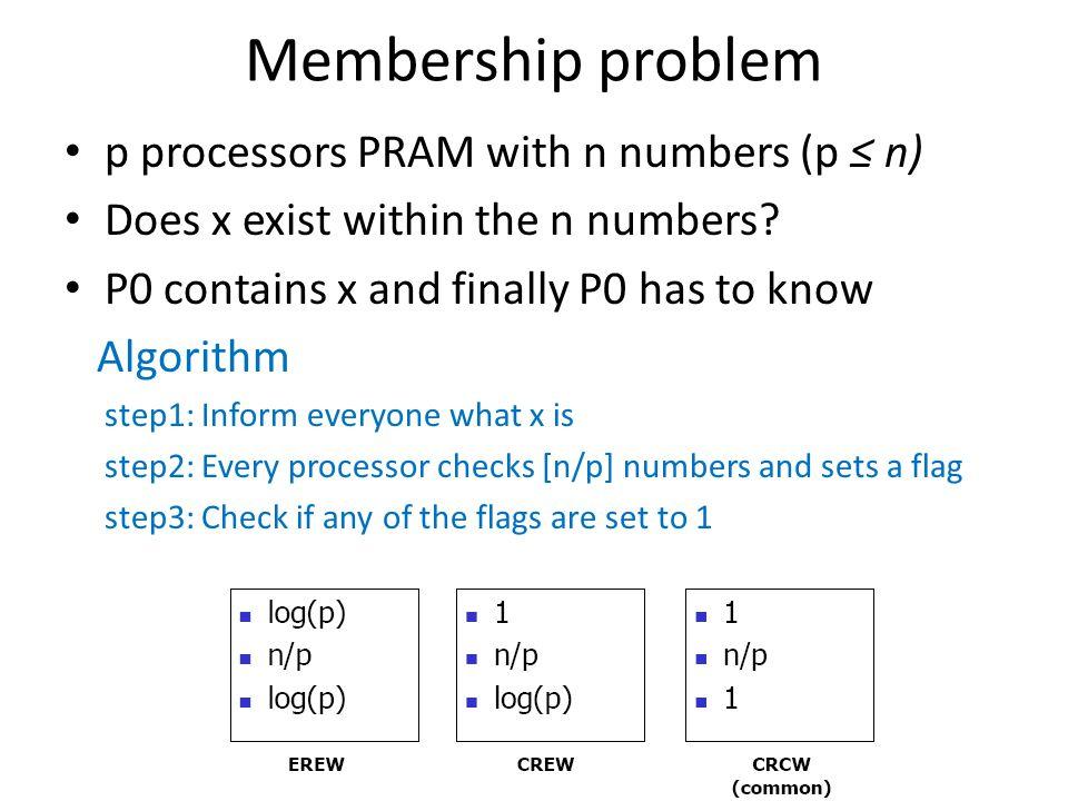 Membership problem p processors PRAM with n numbers (p ≤ n)