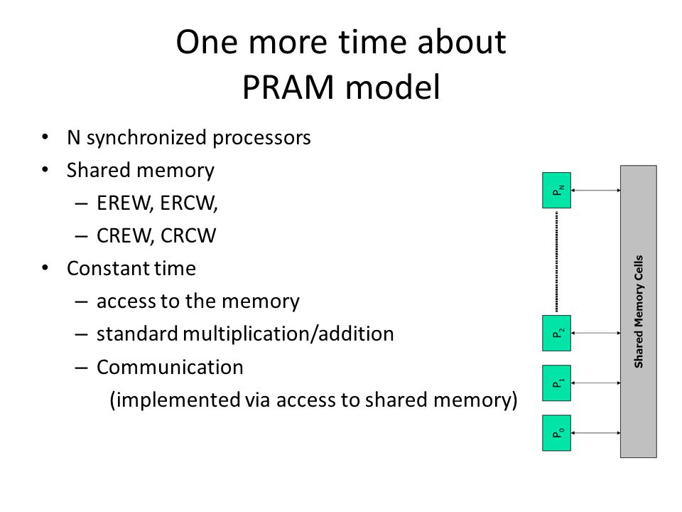 One more time about PRAM model