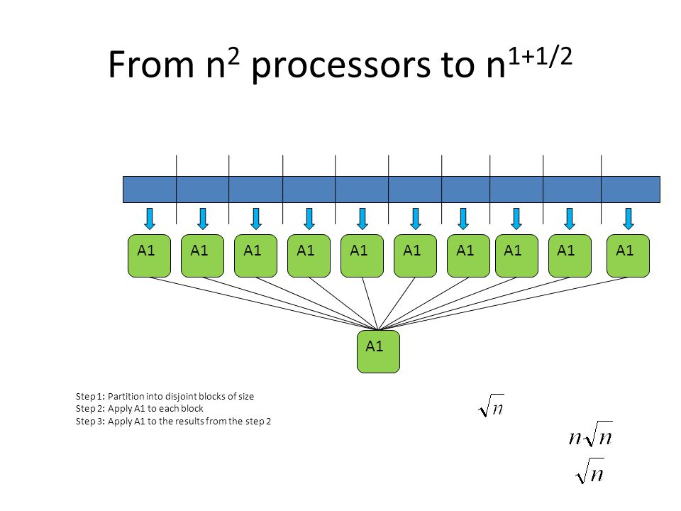 From n2 processors to n1+1/2