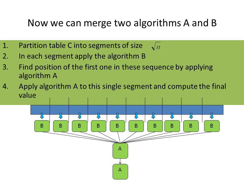 Now we can merge two algorithms A and B