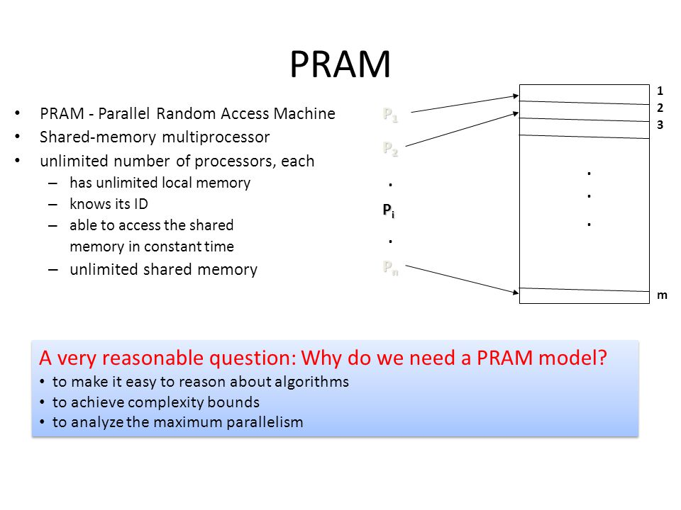 PRAM A very reasonable question: Why do we need a PRAM model . . . .