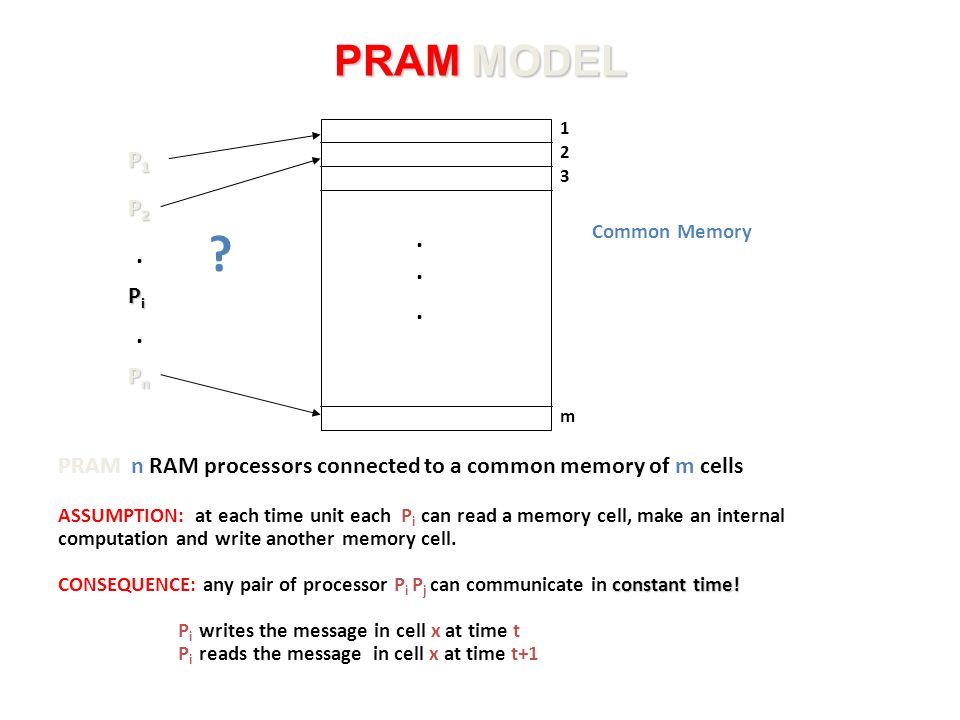 PRAM MODEL 1. P1. 2. 3. P2. . Common Memory. . . Pi. . . Pn. m. PRAM n RAM processors connected to a common memory of m cells.