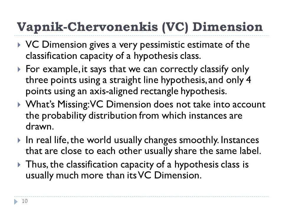 Vapnik-Chervonenkis (VC) Dimension