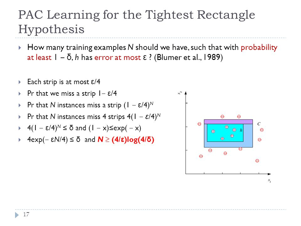 PAC Learning for the Tightest Rectangle Hypothesis