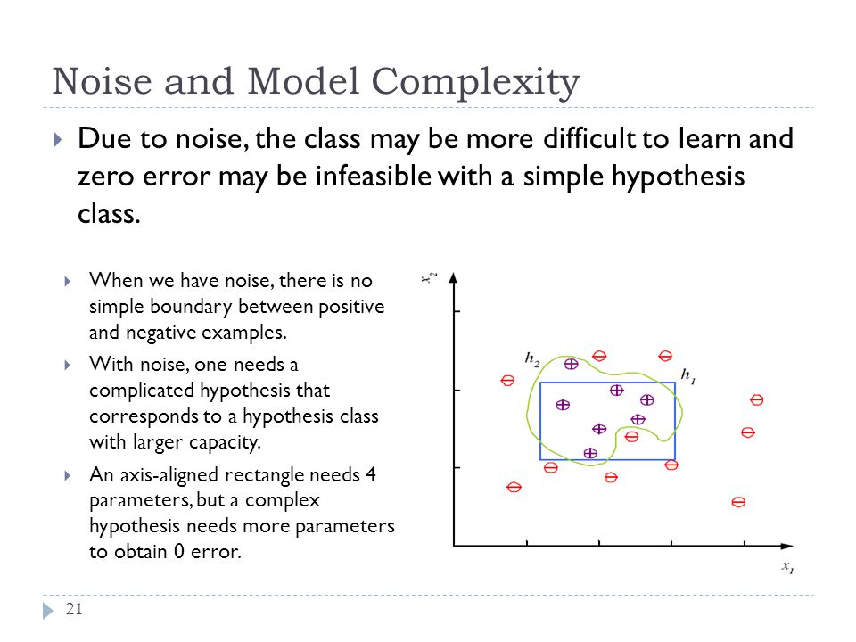 Noise and Model Complexity
