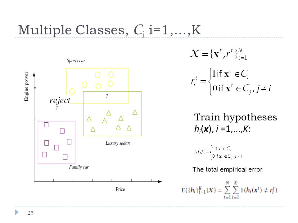 Multiple Classes, Ci i=1,...,K