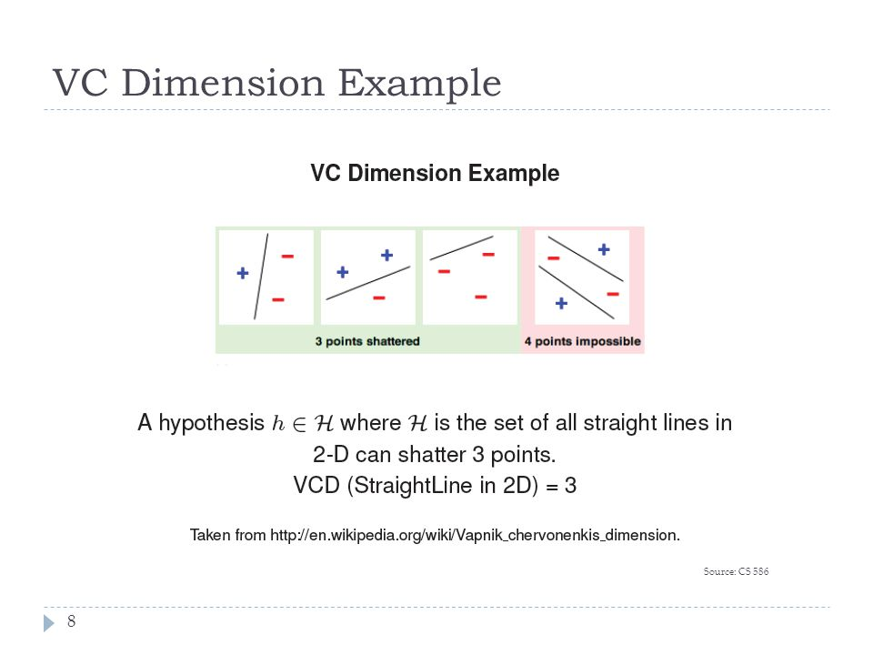 VC Dimension Example Source: CS 586