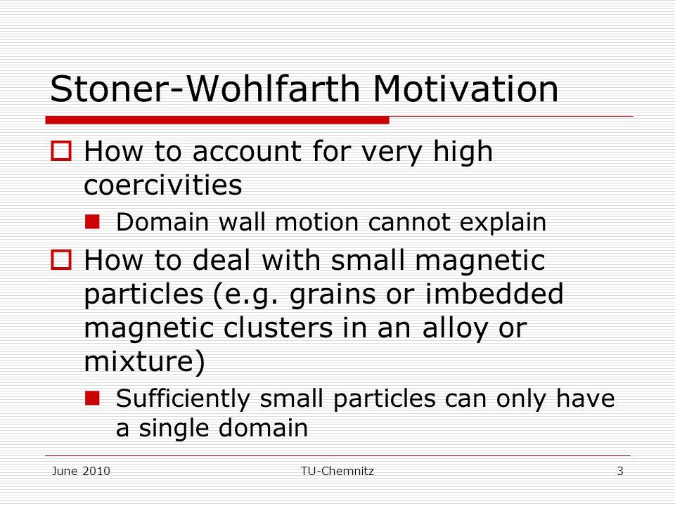 Stoner-Wohlfarth Motivation