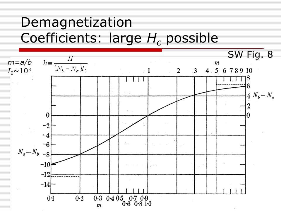 Demagnetization Coefficients: large Hc possible
