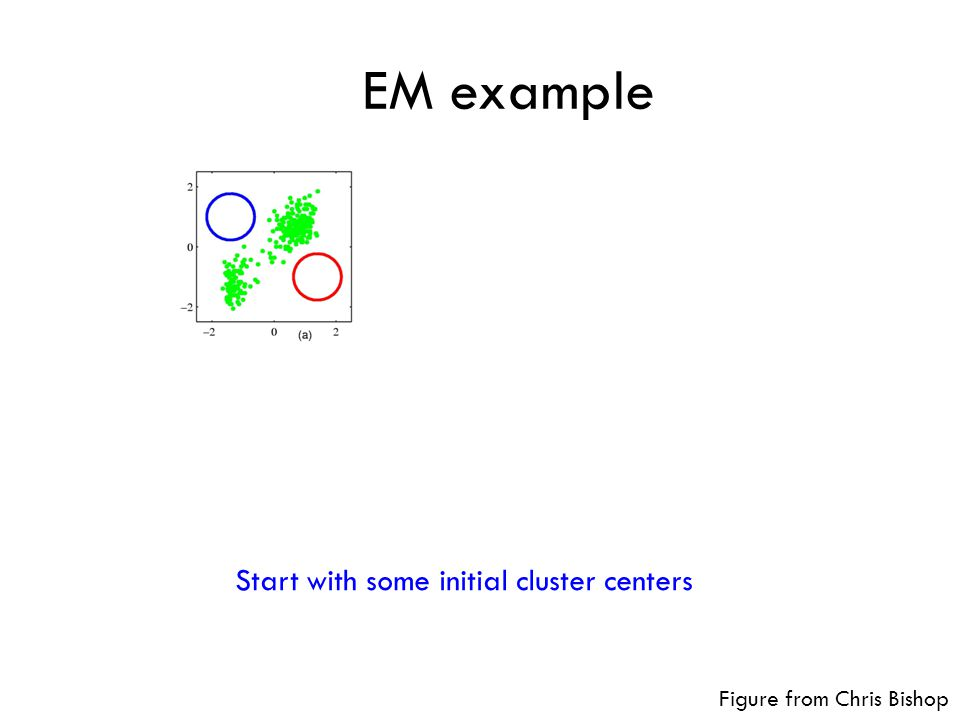EM example Start with some initial cluster centers