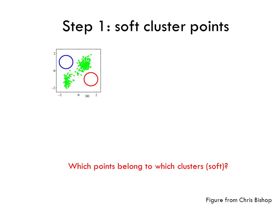 Step 1: soft cluster points