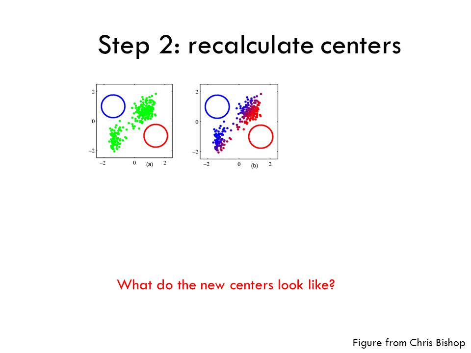 Step 2: recalculate centers