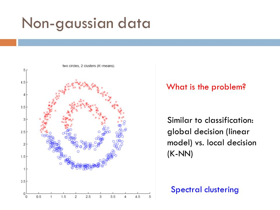 Non-gaussian data What is the problem