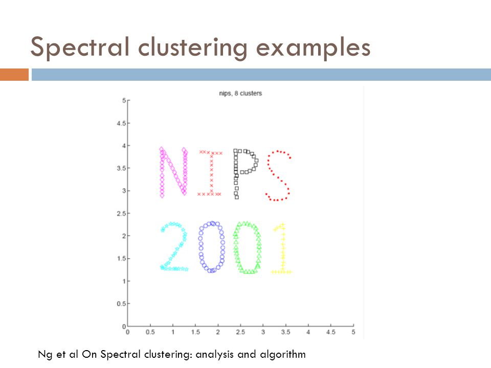 Spectral clustering examples