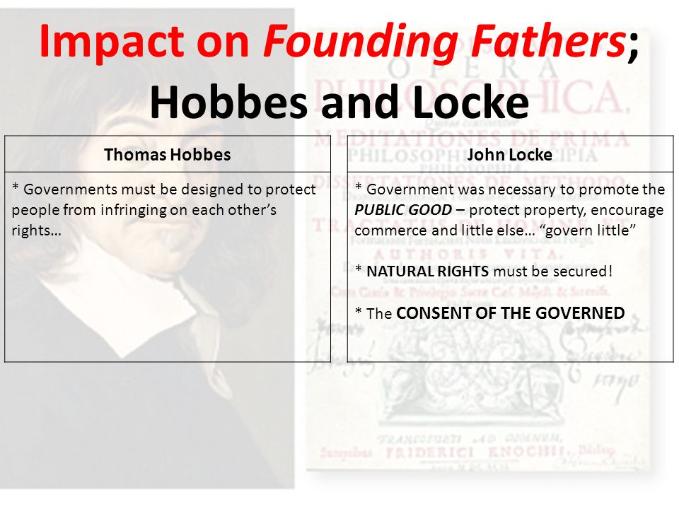 Impact on Founding Fathers; Hobbes and Locke