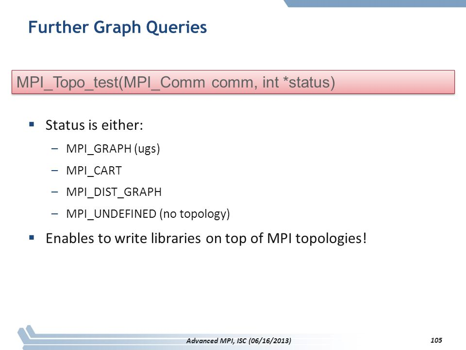Further Graph Queries MPI_Topo_test(MPI_Comm comm, int *status)