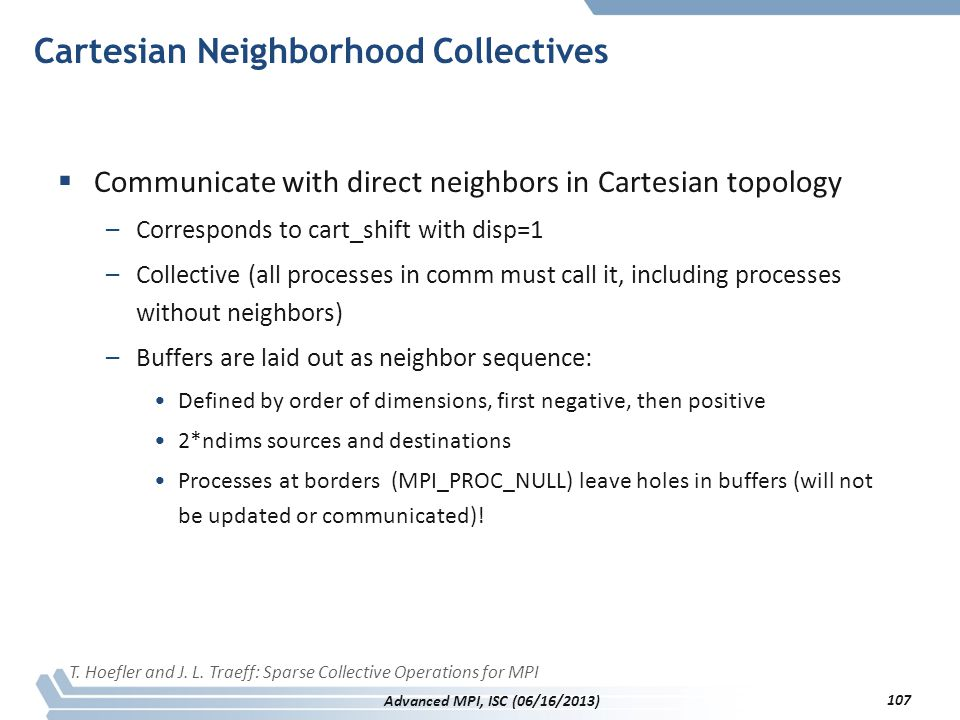 Cartesian Neighborhood Collectives