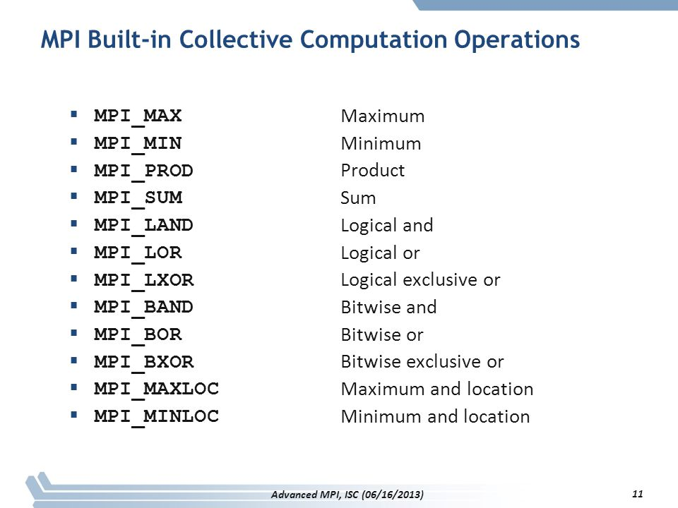 MPI Built-in Collective Computation Operations