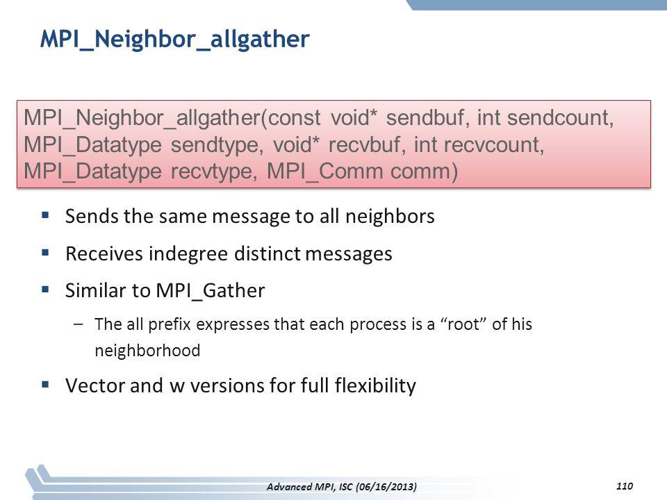 MPI_Neighbor_allgather