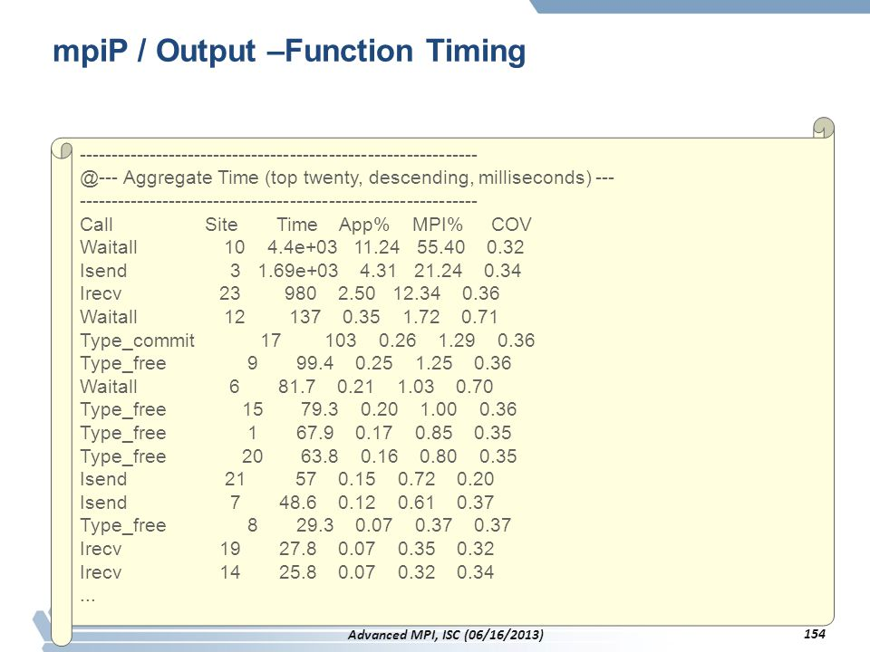 mpiP / Output –Function Timing