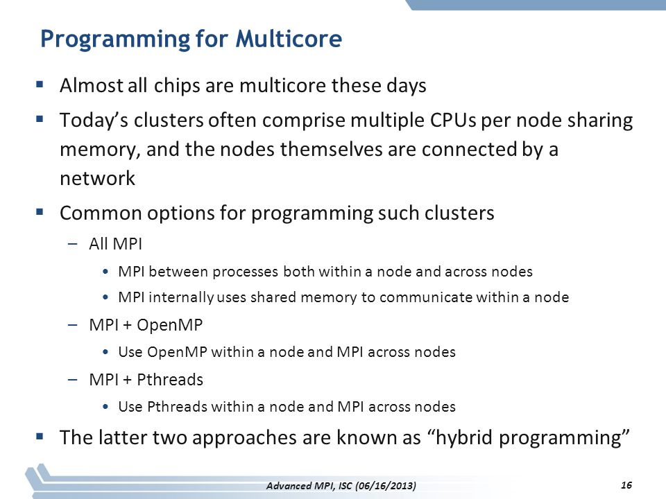 Programming for Multicore