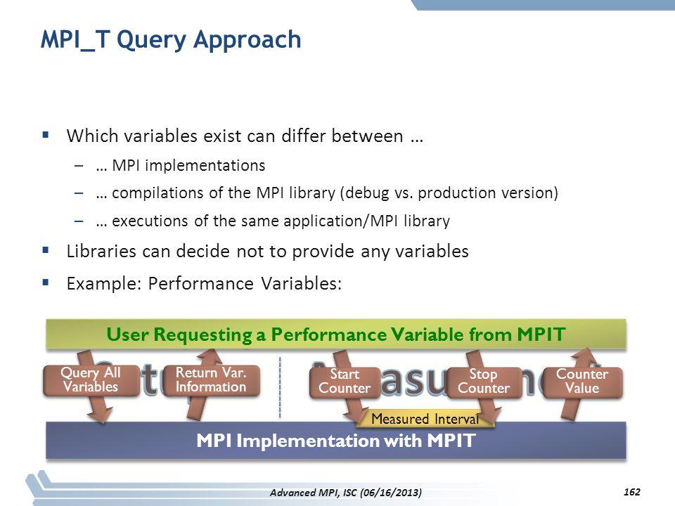 Setup Measurement MPI_T Query Approach